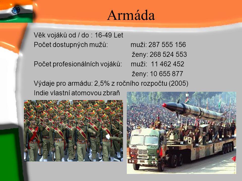 Armáda Věk vojáků od / do : 16-49 Let Počet dostupných mužů:muži: 287 555 156 ženy: 268 524 553 Počet profesionálních vojáků: muži: 11 462 452 ženy: 1
