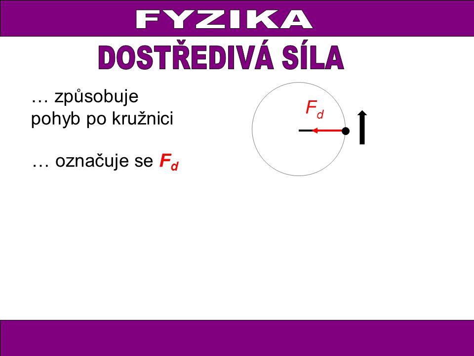 FYZIKA … způsobuje pohyb po kružnici FdFd … označuje se F d