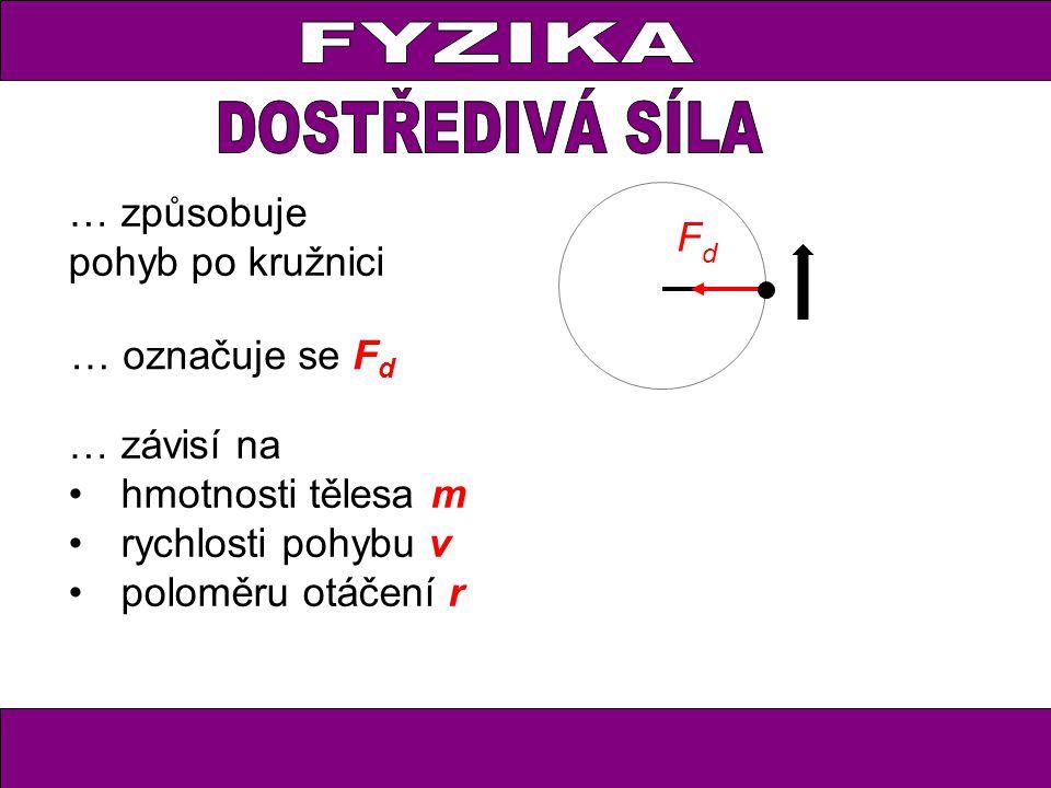 FYZIKA … způsobuje pohyb po kružnici … závisí na hmotnosti tělesa m rychlosti pohybu v poloměru otáčení r FdFd … označuje se F d