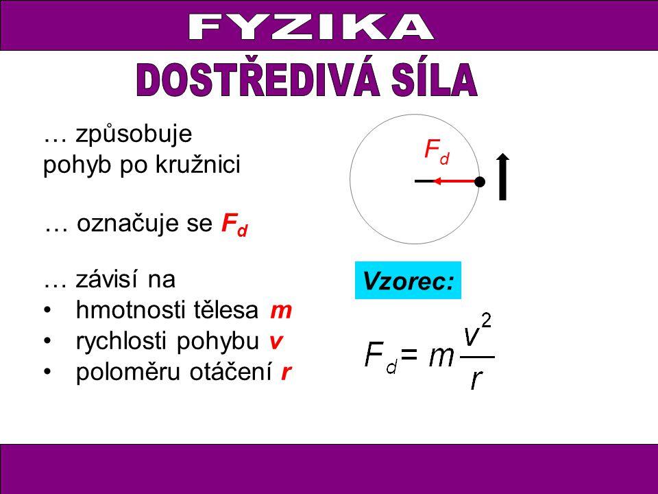 FYZIKA … způsobuje pohyb po kružnici … závisí na hmotnosti tělesa m rychlosti pohybu v poloměru otáčení r FdFd … označuje se F d Vzorec: