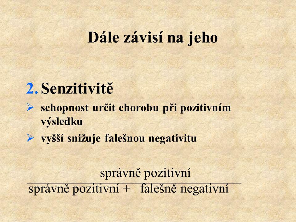 Dále závisí na jeho 2.Senzitivitě  schopnost určit chorobu při pozitivním výsledku  vyšší snižuje falešnou negativitu správně pozitivní správně pozi
