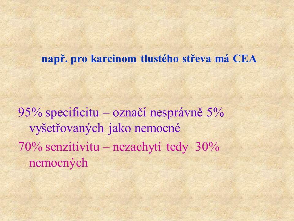 95% specificitu – označí nesprávně 5% vyšetřovaných jako nemocné 70% senzitivitu – nezachytí tedy 30% nemocných např. pro karcinom tlustého střeva má