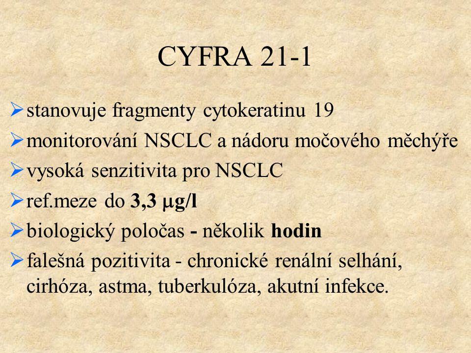 CYFRA 21-1  stanovuje fragmenty cytokeratinu 19  monitorování NSCLC a nádoru močového měchýře  vysoká senzitivita pro NSCLC  ref.meze do 3,3  g/l