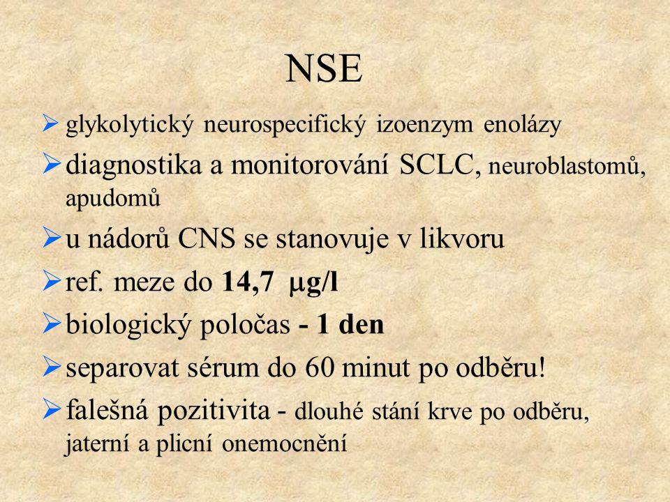 NSE  glykolytický neurospecifický izoenzym enolázy  diagnostika a monitorování SCLC, neuroblastomů, apudomů  u nádorů CNS se stanovuje v likvoru 