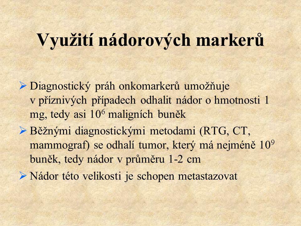 Využití nádorových markerů  Diagnostický práh onkomarkerů umožňuje v příznivých případech odhalit nádor o hmotnosti 1 mg, tedy asi 10 6 maligních bun