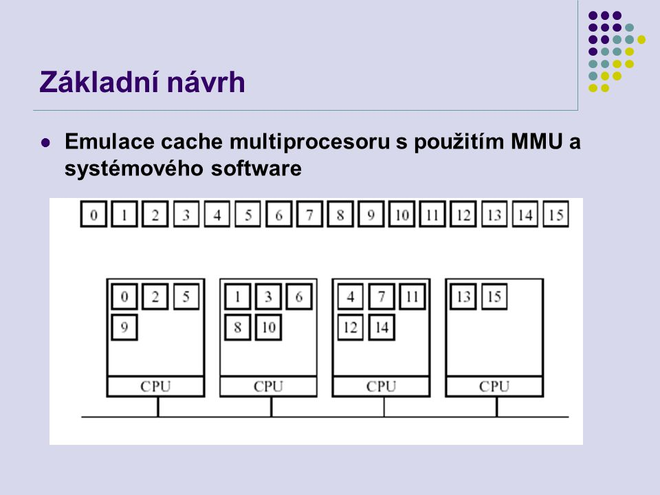 Základní návrh Emulace cache multiprocesoru s použitím MMU a systémového software