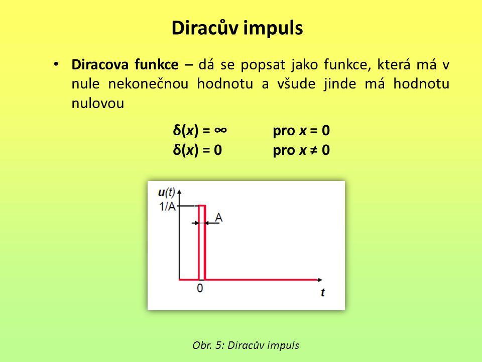 Diracův impuls Diracova funkce – dá se popsat jako funkce, která má v nule nekonečnou hodnotu a všude jinde má hodnotu nulovou δ(x) = ∞ pro x = 0 δ(x)