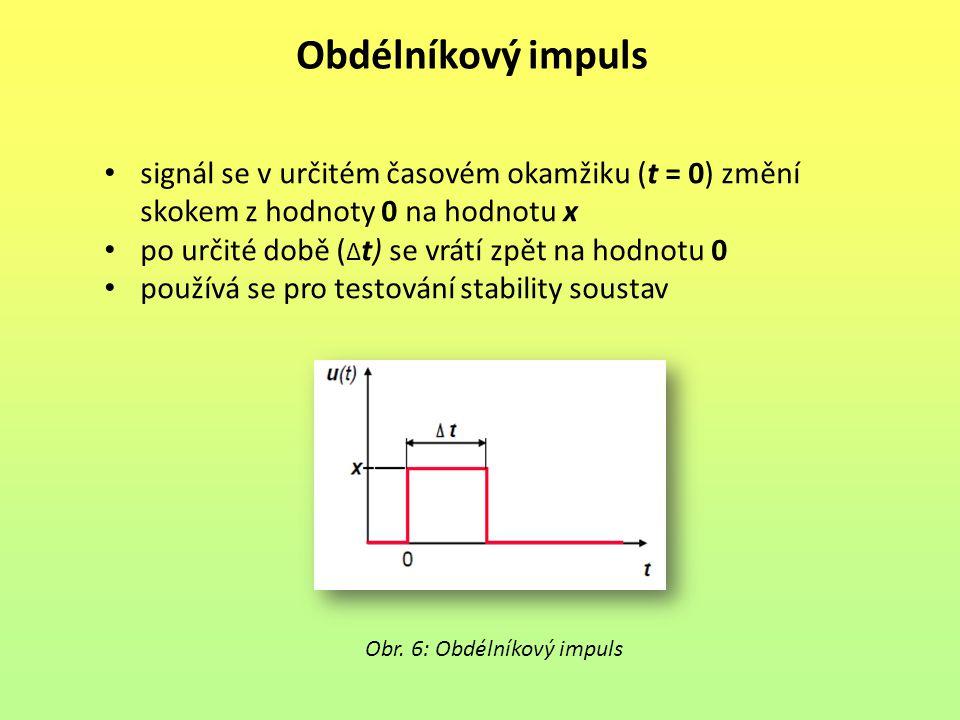 Obdélníkový impuls signál se v určitém časovém okamžiku (t = 0) změní skokem z hodnoty 0 na hodnotu x po určité době ( Δ t) se vrátí zpět na hodnotu 0