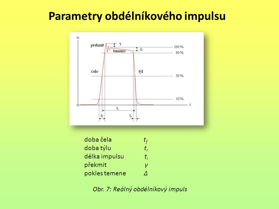 Parametry obdélníkového impulsu Obr. 7: Reálný obdélníkový impuls doba čela t f doba týlu t r délka impulsu t i překmit γ pokles temene Δ