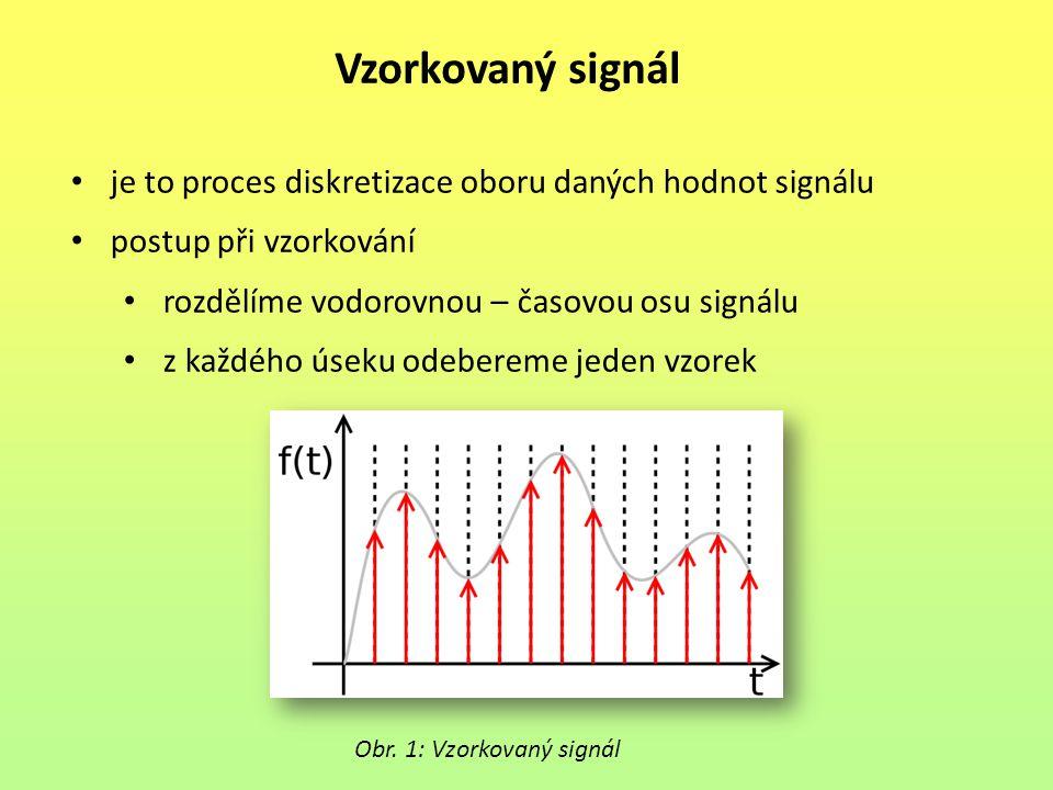 Vzorkovaný signál je to proces diskretizace oboru daných hodnot signálu postup při vzorkování rozdělíme vodorovnou – časovou osu signálu z každého úse