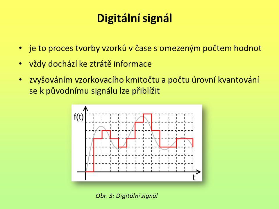 Digitální signál je to proces tvorby vzorků v čase s omezeným počtem hodnot vždy dochází ke ztrátě informace zvyšováním vzorkovacího kmitočtu a počtu