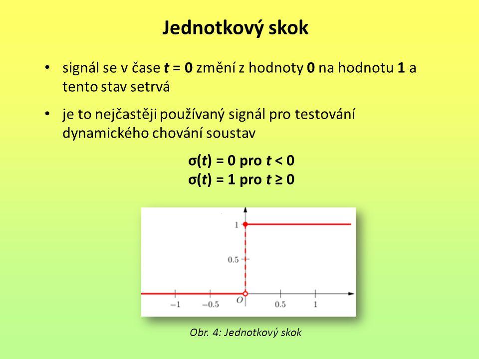 Jednotkový skok signál se v čase t = 0 změní z hodnoty 0 na hodnotu 1 a tento stav setrvá je to nejčastěji používaný signál pro testování dynamického