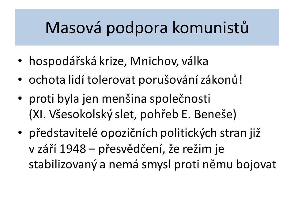 Role státní policie StB – státní bezpečnost politická policie, vznikla r.