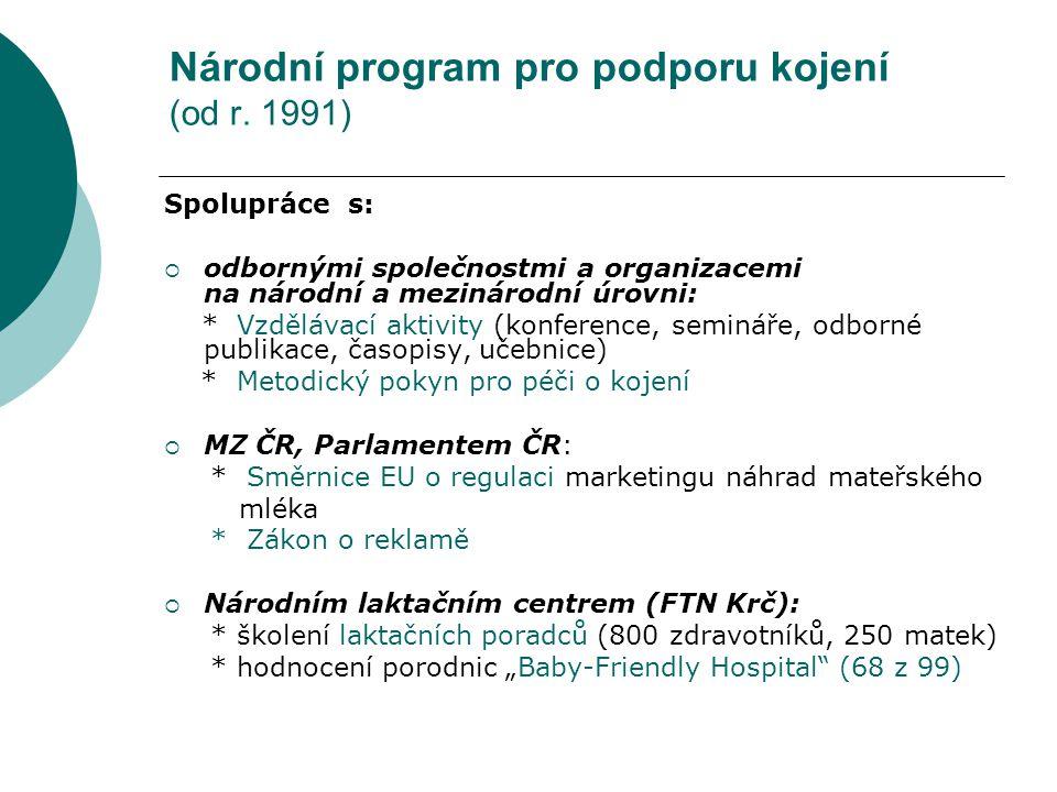 Národní program pro podporu kojení (od r.