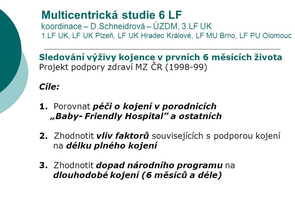 Multicentrická studie 6 LF koordinace – D.Schneidrová – ÚZDM, 3.LF UK 1.LF UK, LF UK Plzeň, LF UK Hradec Králové, LF MU Brno, LF PU Olomouc Sledování výživy kojence v prvních 6 měsících života Projekt podpory zdraví MZ ČR (1998-99) Cíle: 1.