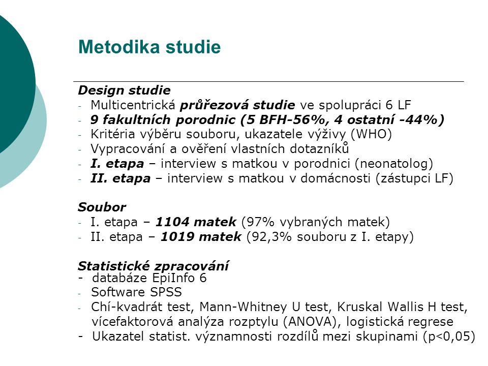 Metodika studie Design studie - Multicentrická průřezová studie ve spolupráci 6 LF - 9 fakultních porodnic (5 BFH-56%, 4 ostatní -44%) - Kritéria výběru souboru, ukazatele výživy (WHO) - Vypracování a ověření vlastních dotazníků - I.