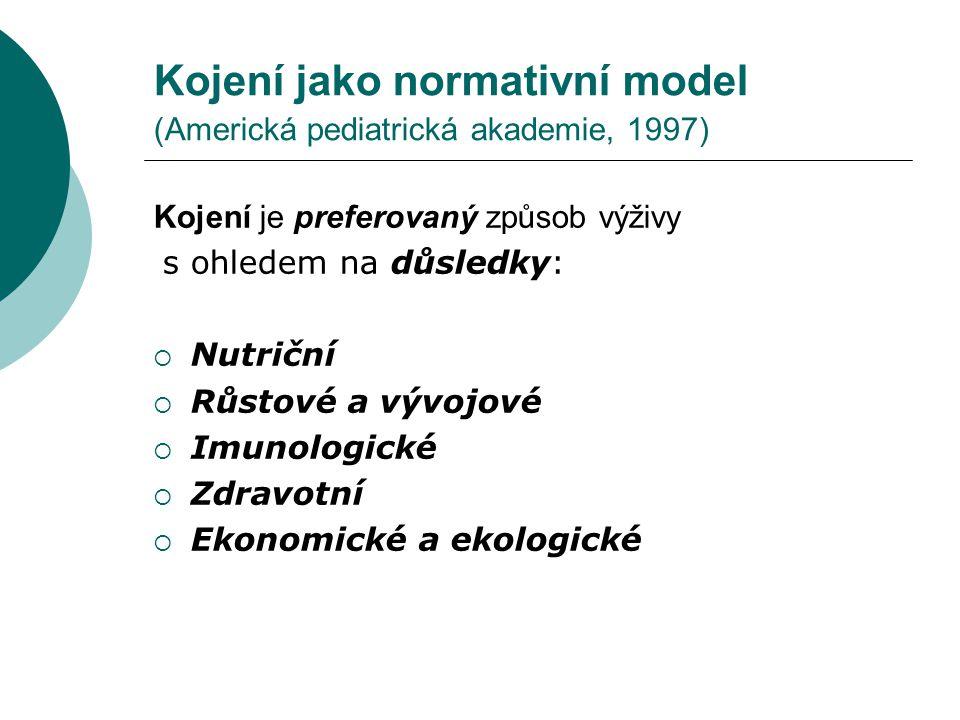 Kojení jako normativní model (Americká pediatrická akademie, 1997) Kojení je preferovaný způsob výživy s ohledem na důsledky:  Nutriční  Růstové a vývojové  Imunologické  Zdravotní  Ekonomické a ekologické