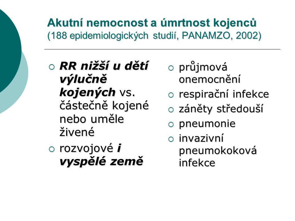 Akutní nemocnost a úmrtnost kojenců (188 epidemiologických studií, PANAMZO, 2002)  RR nižší u dětí výlučně kojených vs.