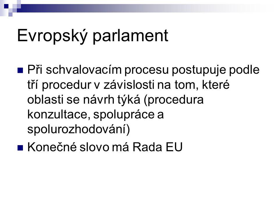 Evropský parlament Při schvalovacím procesu postupuje podle tří procedur v závislosti na tom, které oblasti se návrh týká (procedura konzultace, spolu