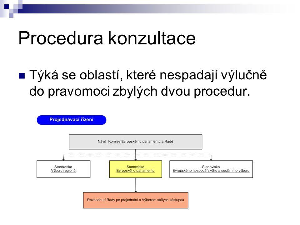 Procedura konzultace Týká se oblastí, které nespadají výlučně do pravomoci zbylých dvou procedur.