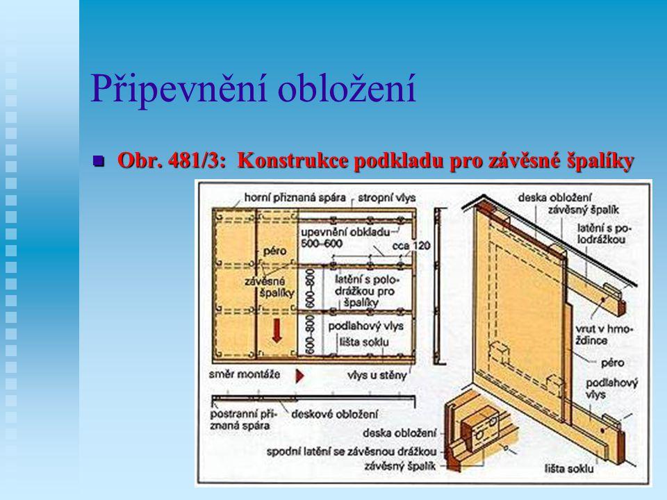 Připevnění obložení Obr. 481/2: Vnitřní konstrukce pro montáž s kováním