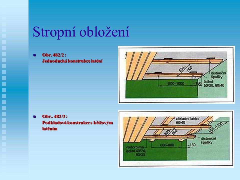 12.7Stropní obložení Stropní obložení se skládají z nosné konstrukce a obkladu.
