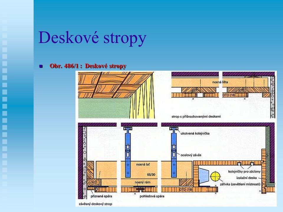 12.7.3Deskové stropy Deskové stropy se obvykle vyrábějí z dřevěných materiálů dýhovaných nebo povrchově upravovaných, např.