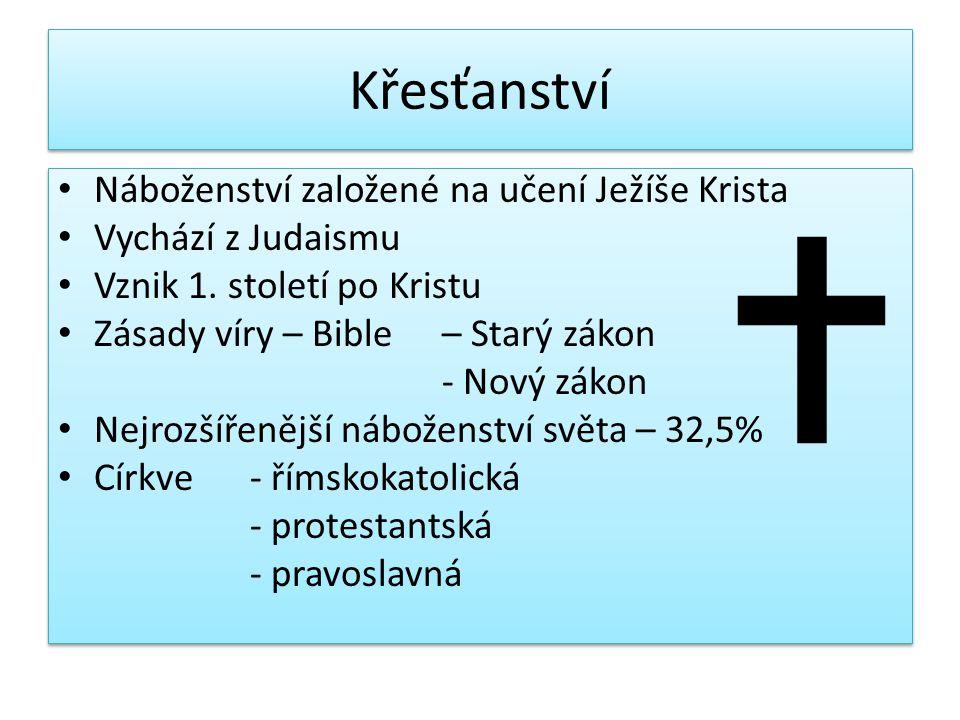 Křesťanství Náboženství založené na učení Ježíše Krista Vychází z Judaismu Vznik 1. století po Kristu Zásady víry – Bible – Starý zákon - Nový zákon N