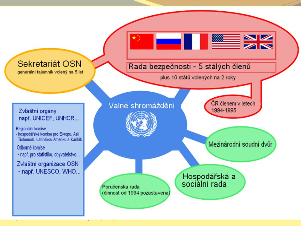 5 Sociální politika v mezinárodním kontextu. Jabok / ETF, 2014. Michael Martinek18