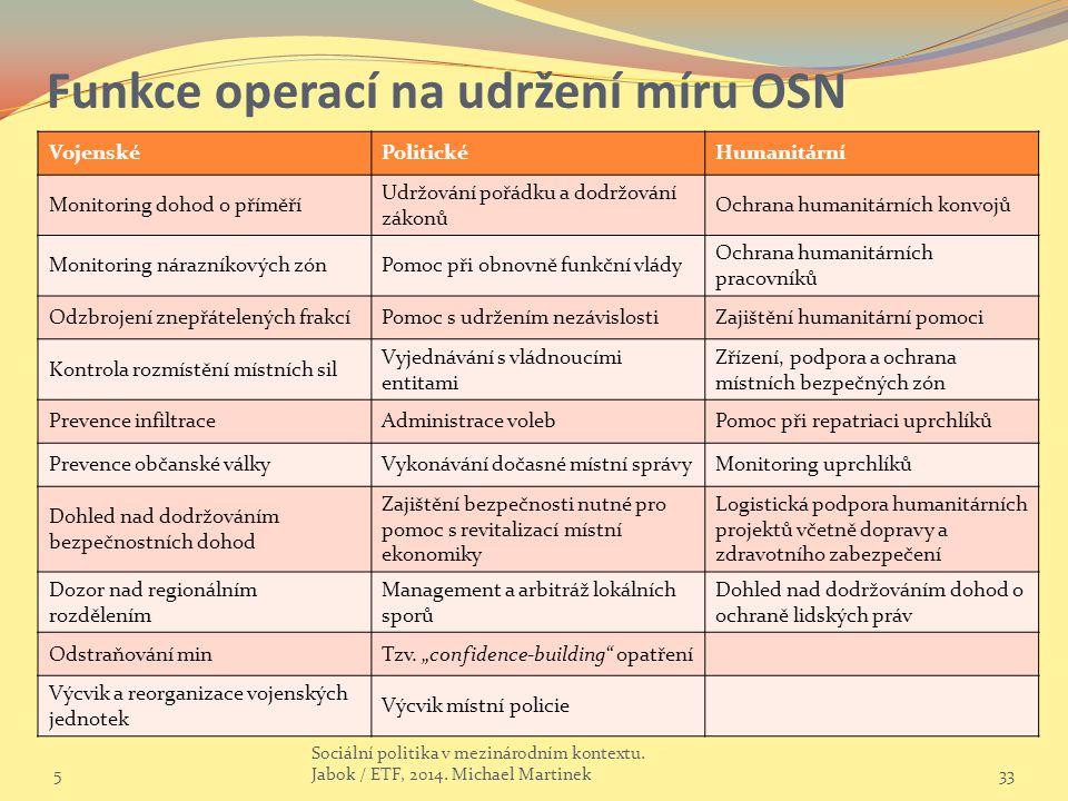 Funkce operací na udržení míru OSN 5 Sociální politika v mezinárodním kontextu.
