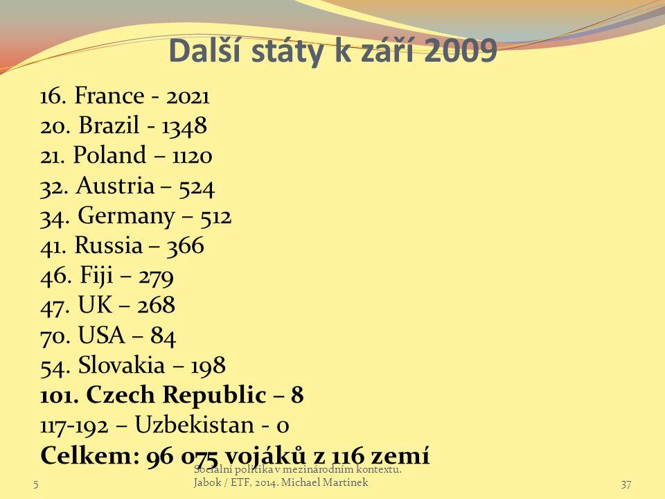 Další státy k září 2009 16.France - 2021 20. Brazil - 1348 21.