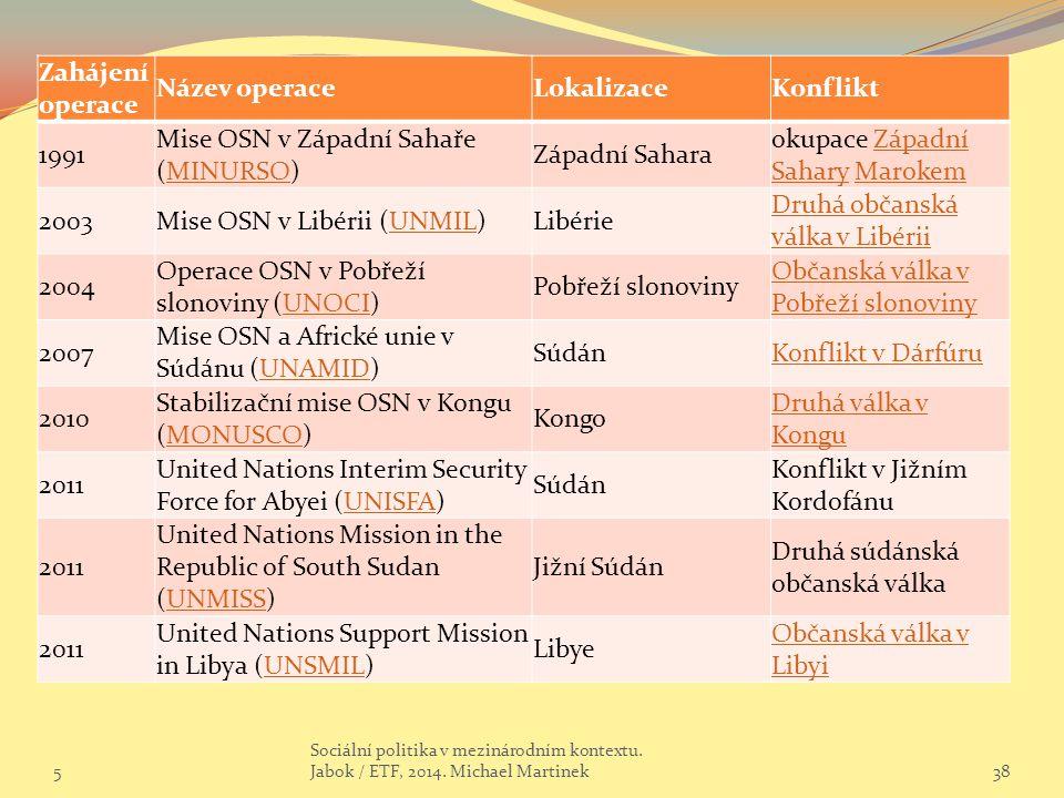 Zahájení operace Název operaceLokalizaceKonflikt 1991 Mise OSN v Západní Sahaře (MINURSO)MINURSO Západní Sahara okupace Západní Sahary MarokemZápadní SaharyMarokem 2003Mise OSN v Libérii (UNMIL)UNMILLibérie Druhá občanská válka v Libérii 2004 Operace OSN v Pobřeží slonoviny (UNOCI)UNOCI Pobřeží slonoviny Občanská válka v Pobřeží slonoviny 2007 Mise OSN a Africké unie v Súdánu (UNAMID)UNAMID SúdánKonflikt v Dárfúru 2010 Stabilizační mise OSN v Kongu (MONUSCO)MONUSCO Kongo Druhá válka v Kongu 2011 United Nations Interim Security Force for Abyei (UNISFA)UNISFA Súdán Konflikt v Jižním Kordofánu 2011 United Nations Mission in the Republic of South Sudan (UNMISS)UNMISS Jižní Súdán Druhá súdánská občanská válka 2011 United Nations Support Mission in Libya (UNSMIL)UNSMIL Libye Občanská válka v Libyi 5 Sociální politika v mezinárodním kontextu.