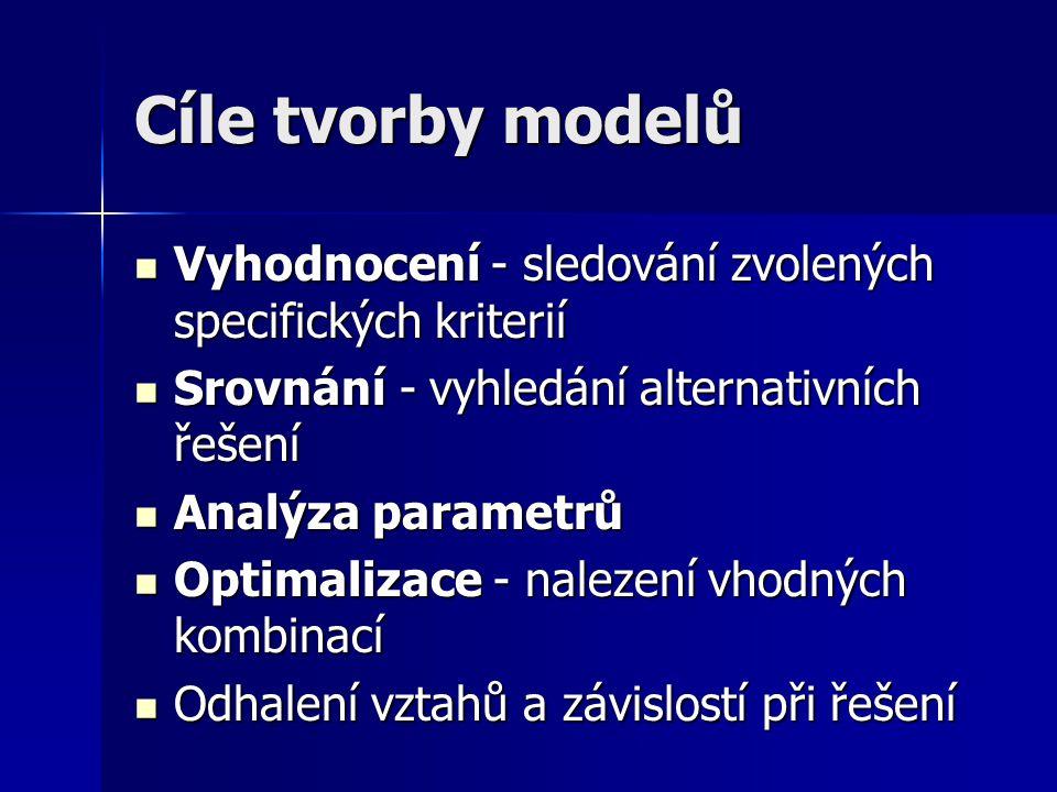 Cíle tvorby modelů Vyhodnocení - sledování zvolených specifických kriterií Vyhodnocení - sledování zvolených specifických kriterií Srovnání - vyhledán