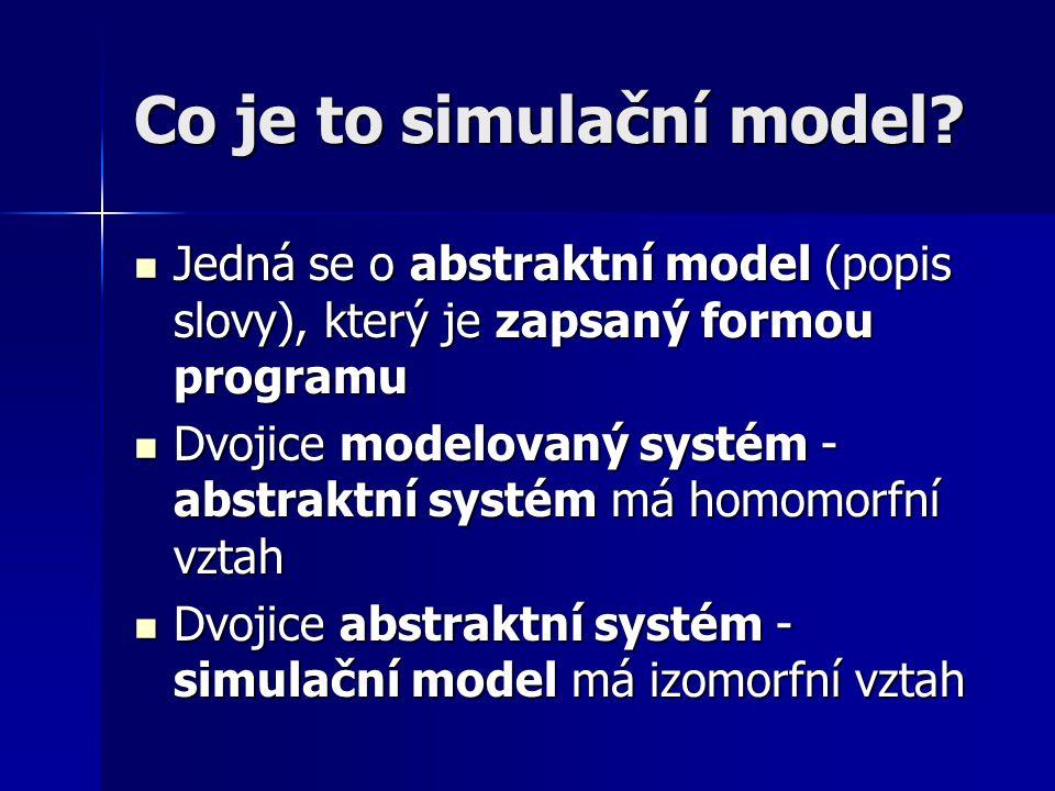 Co je to simulační model? Jedná se o abstraktní model (popis slovy), který je zapsaný formou programu Jedná se o abstraktní model (popis slovy), který