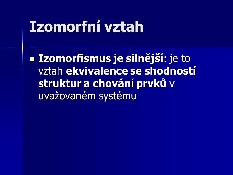 Izomorfní vztah Izomorfismus je silnější: je to vztah ekvivalence se shodností struktur a chování prvků v uvažovaném systému Izomorfismus je silnější:
