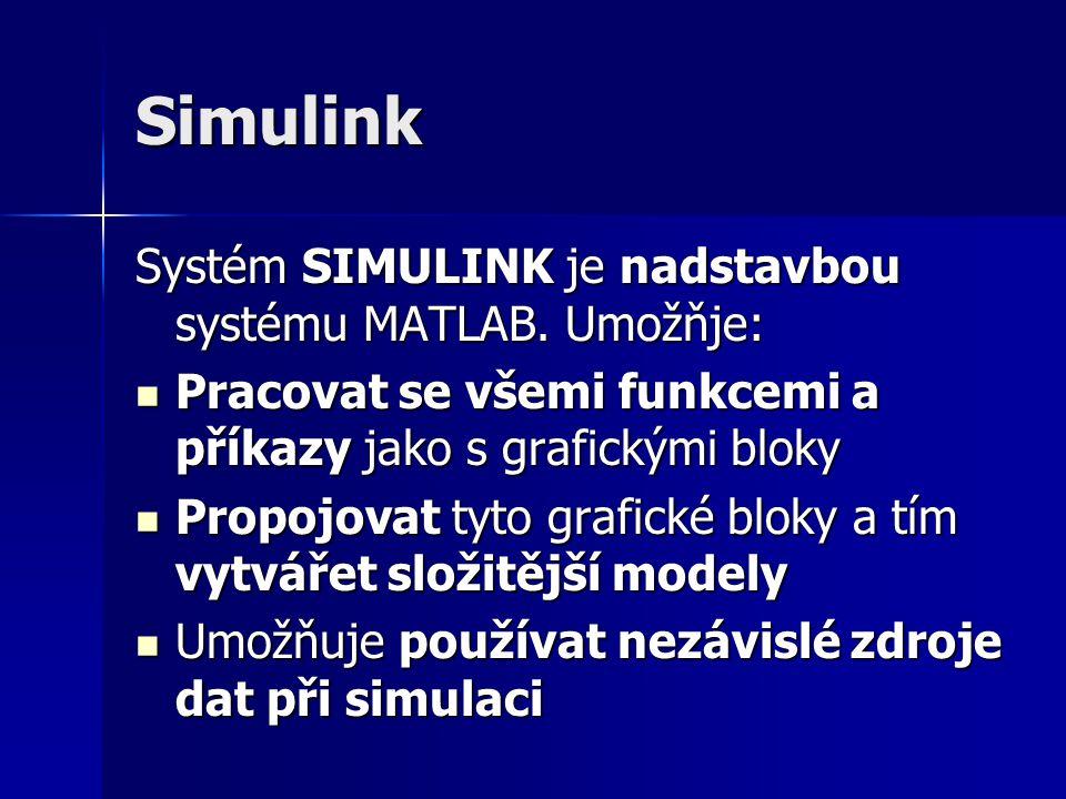 Simulink Systém SIMULINK je nadstavbou systému MATLAB. Umožňje: Pracovat se všemi funkcemi a příkazy jako s grafickými bloky Pracovat se všemi funkcem