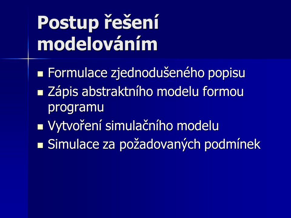 Postup řešení modelováním Formulace zjednodušeného popisu Formulace zjednodušeného popisu Zápis abstraktního modelu formou programu Zápis abstraktního modelu formou programu Vytvoření simulačního modelu Vytvoření simulačního modelu Simulace za požadovaných podmínek Simulace za požadovaných podmínek