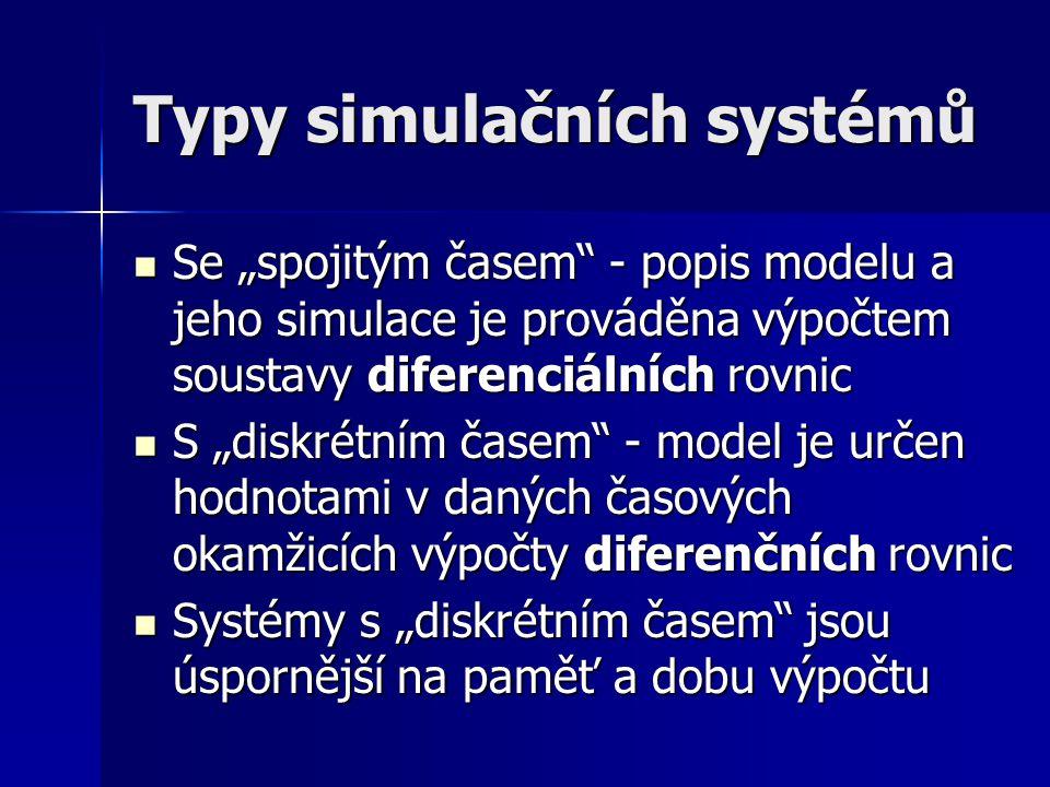 """Typy simulačních systémů Se """"spojitým časem - popis modelu a jeho simulace je prováděna výpočtem soustavy diferenciálních rovnic Se """"spojitým časem - popis modelu a jeho simulace je prováděna výpočtem soustavy diferenciálních rovnic S """"diskrétním časem - model je určen hodnotami v daných časových okamžicích výpočty diferenčních rovnic S """"diskrétním časem - model je určen hodnotami v daných časových okamžicích výpočty diferenčních rovnic Systémy s """"diskrétním časem jsou úspornější na paměť a dobu výpočtu Systémy s """"diskrétním časem jsou úspornější na paměť a dobu výpočtu"""