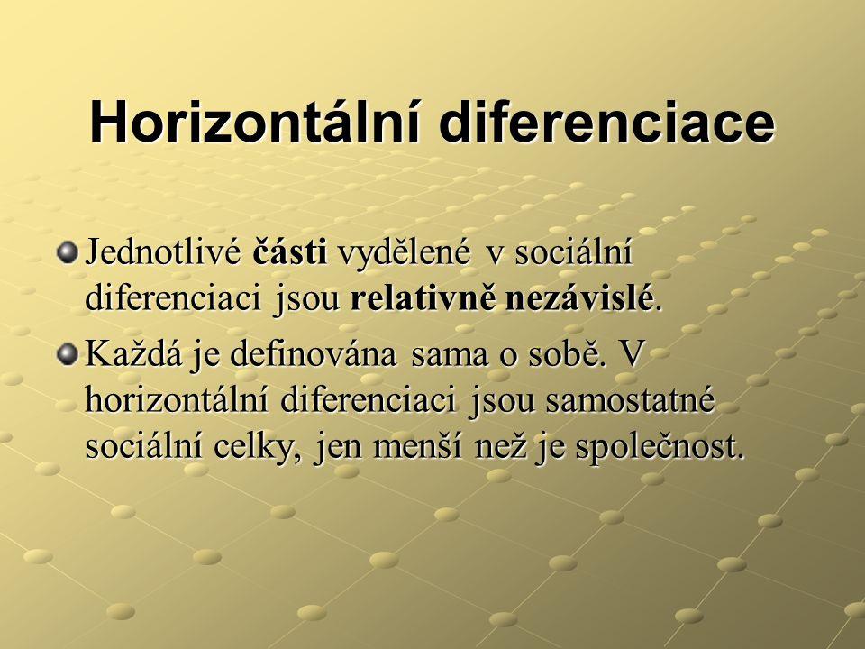 Horizontální diferenciace Jednotlivé části vydělené v sociální diferenciaci jsou relativně nezávislé. Každá je definována sama o sobě. V horizontální