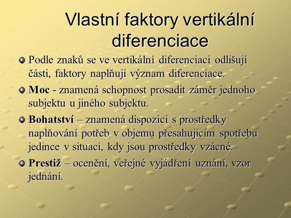 Vlastní faktory vertikální diferenciace Podle znaků se ve vertikální diferenciaci odlišují části, faktory naplňují význam diferenciace. Moc - znamená
