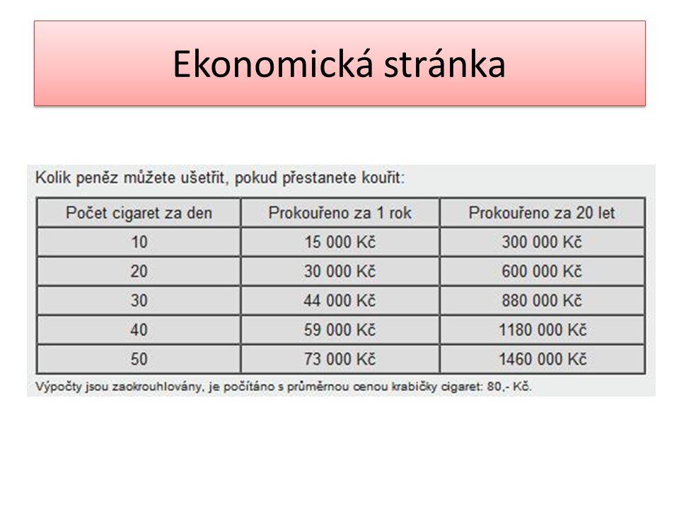 Ukázka http://www.loupak.cz/video/veda-a- pokusy/7848-kuracke-plice-vs-plice- nekuraka