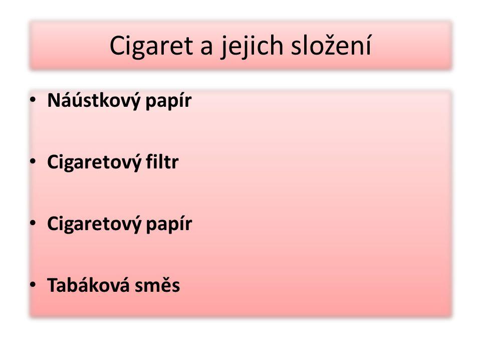 Cigaret a jejich složení Náústkový papír Cigaretový filtr Cigaretový papír Tabáková směs Náústkový papír Cigaretový filtr Cigaretový papír Tabáková sm