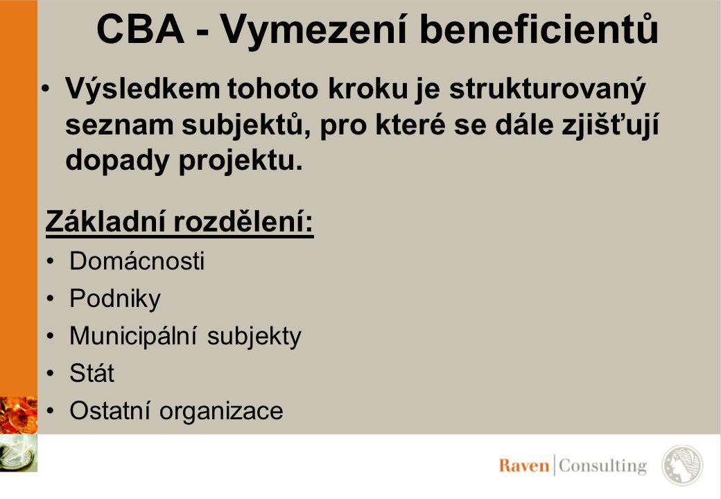 CBA - Vymezení beneficientů Výsledkem tohoto kroku je strukturovaný seznam subjektů, pro které se dále zjišťují dopady projektu. Základní rozdělení: D