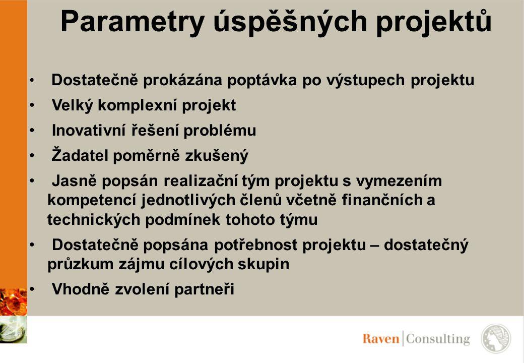 Parametry úspěšných projektů Dostatečně prokázána poptávka po výstupech projektu Velký komplexní projekt Inovativní řešení problému Žadatel poměrně zk