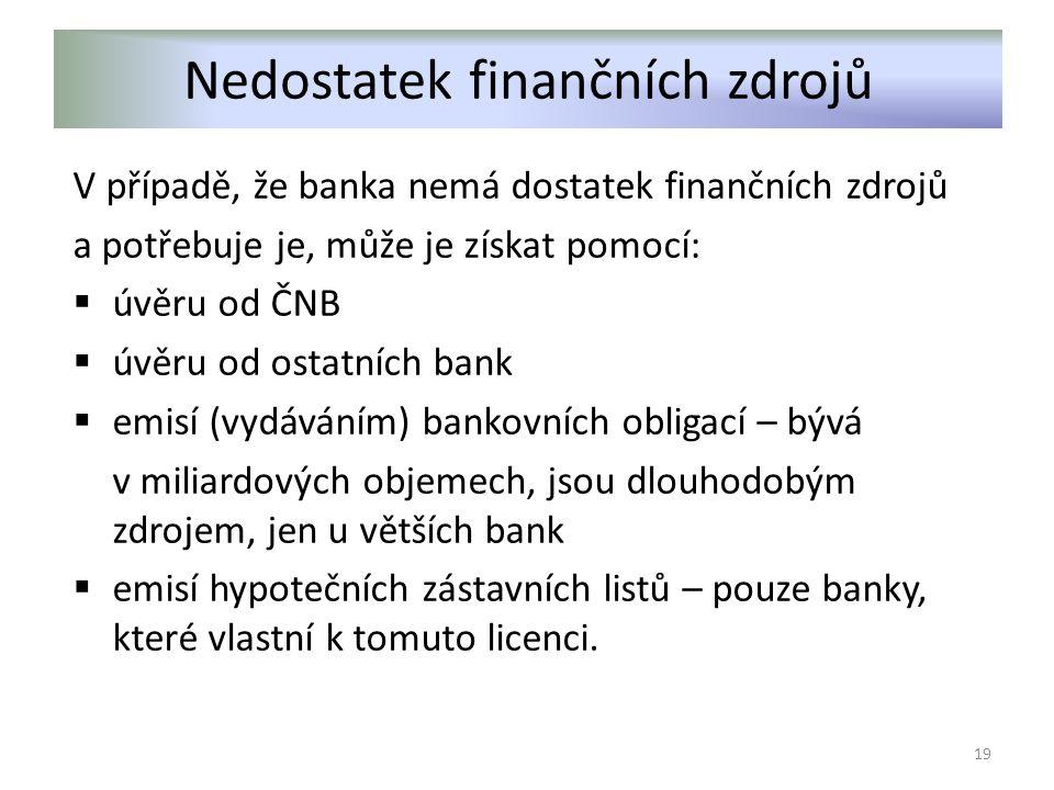 Nedostatek finančních zdrojů V případě, že banka nemá dostatek finančních zdrojů a potřebuje je, může je získat pomocí:  úvěru od ČNB  úvěru od ostatních bank  emisí (vydáváním) bankovních obligací – bývá v miliardových objemech, jsou dlouhodobým zdrojem, jen u větších bank  emisí hypotečních zástavních listů – pouze banky, které vlastní k tomuto licenci.