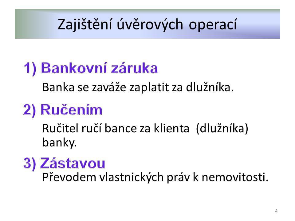 Zajištění úvěrových operací Klient poskytne bance místo ručení tzv.