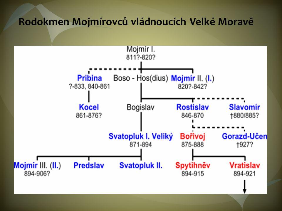 Jméno Bořivoj- ten kdo vede do boje.