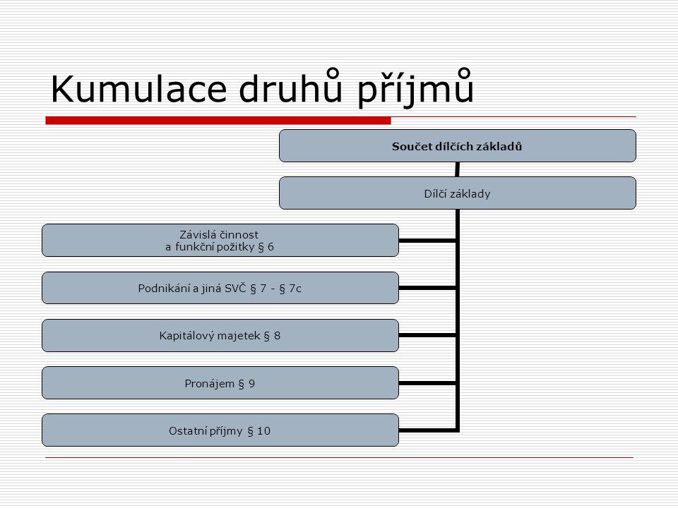 Kumulace druhů příjmů Součet dílčích základů Dílčí základy Závislá činnost a funkční požitky § 6 Podnikání a jiná SVČ § 7 - § 7c Kapitálový majetek §