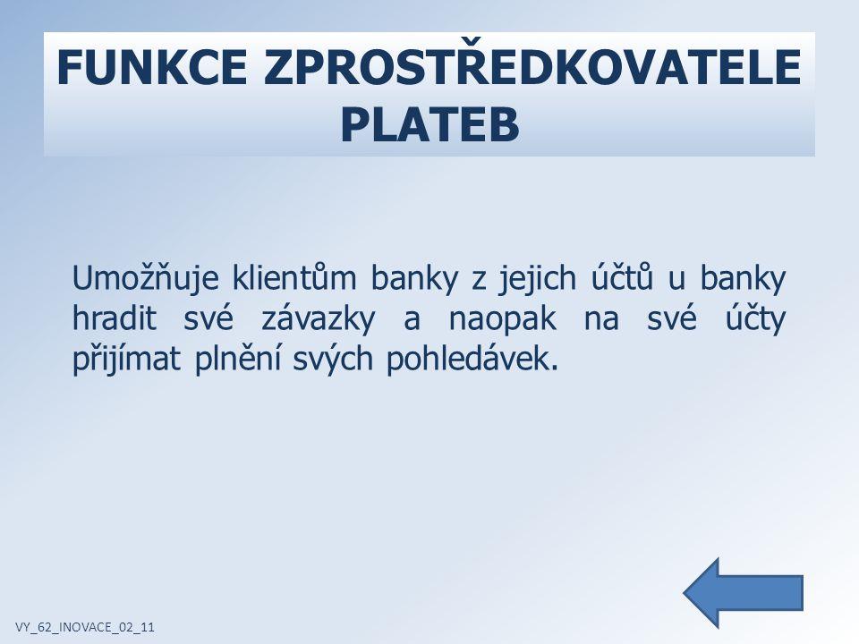 FUNKCE ZPROSTŘEDKOVATELE PLATEB VY_62_INOVACE_02_11 Umožňuje klientům banky z jejich účtů u banky hradit své závazky a naopak na své účty přijímat plnění svých pohledávek.