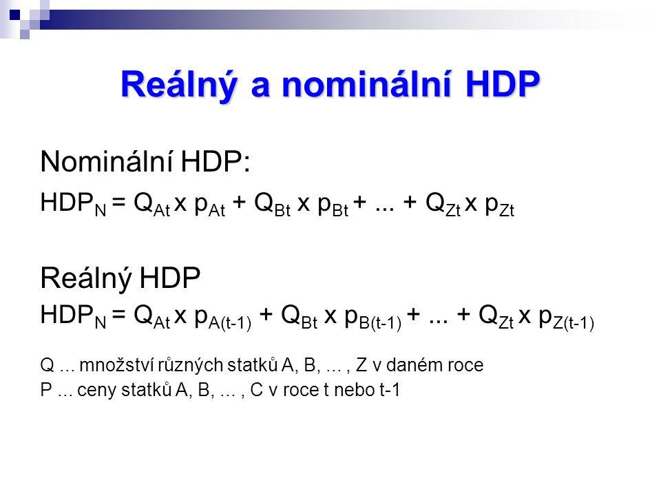Reálný a nominální HDP Nominální HDP: HDP N = Q At x p At + Q Bt x p Bt +...